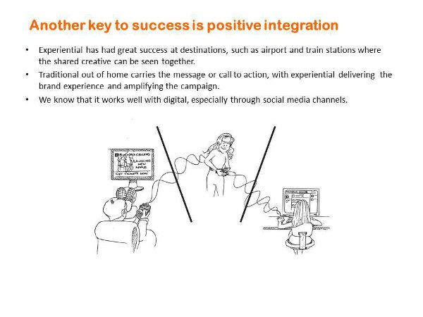 Another key to success is positive integration
