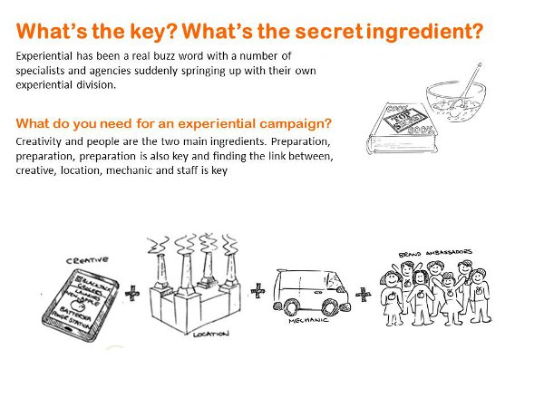 What's the key to Experiential marketing? What's the secret ingredient?