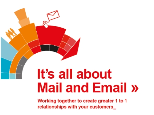 RESEARCH: It's all about Mail and Email