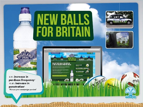 CASE STUDY: Highland Spring - New Balls for Britain